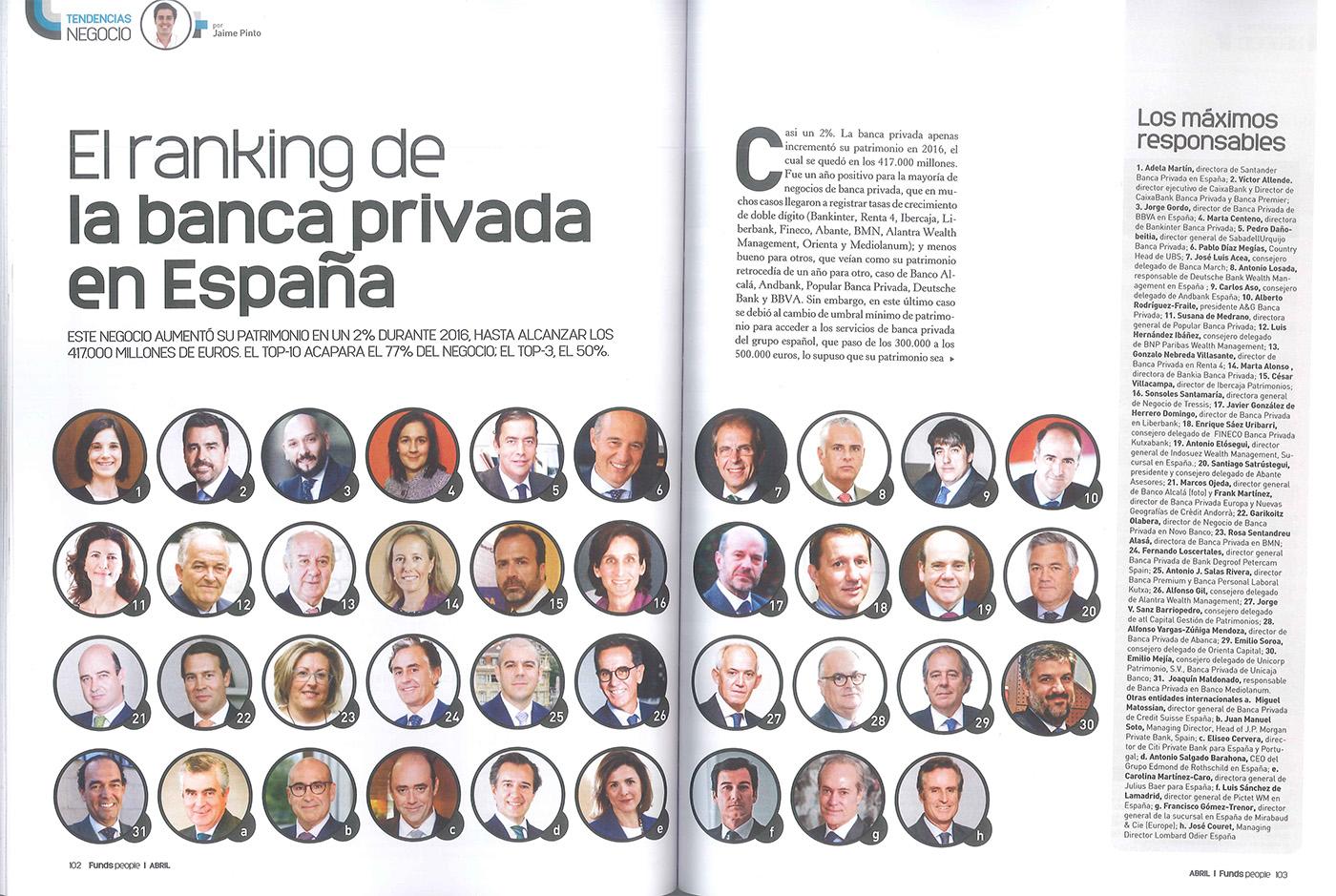 201704 Funds Ranking banca privada 1