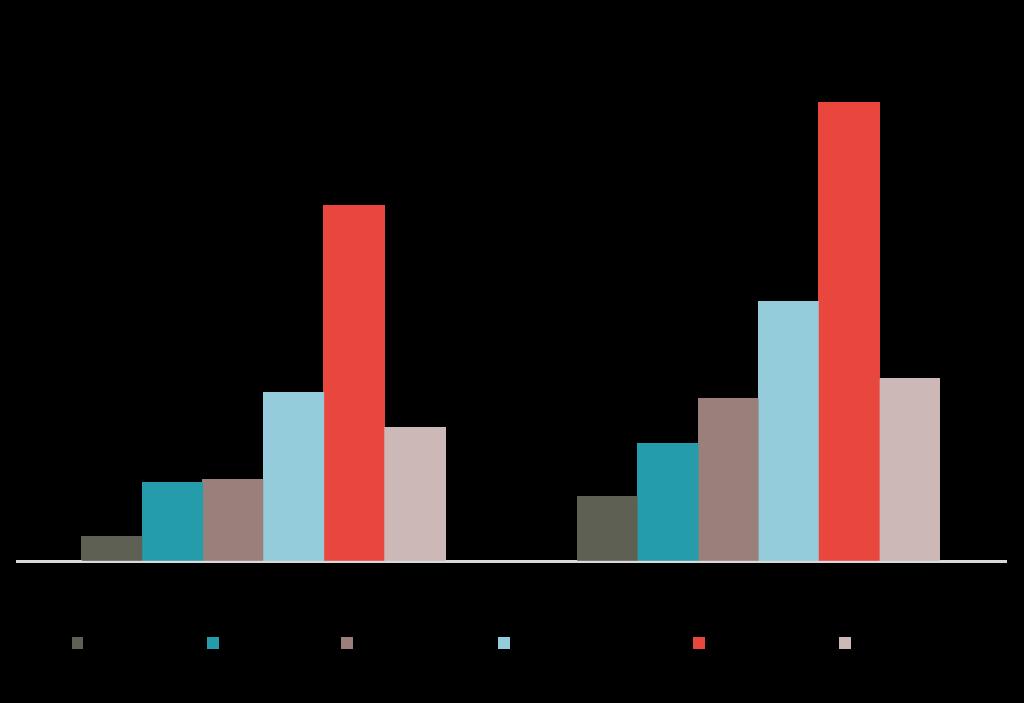 Abante pensiones rentables 1 graf rentabilidad anualizada
