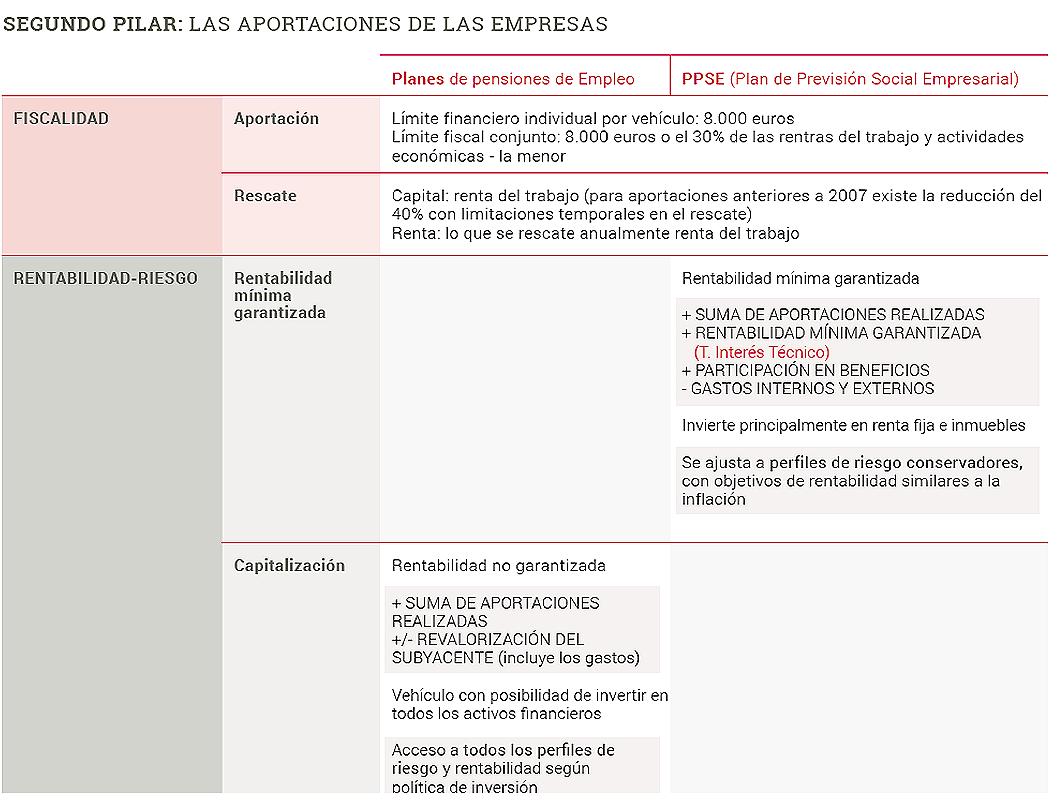 Abante_jubilacion_planes_empresas1